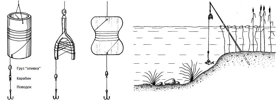 Как ставить жерлицы на щуку летом