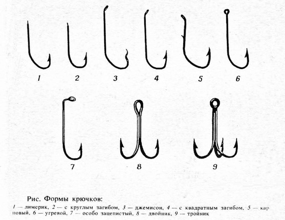 Формы крючков