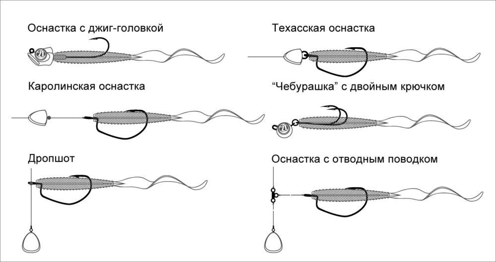 Варианты оснастки офсетного крючка