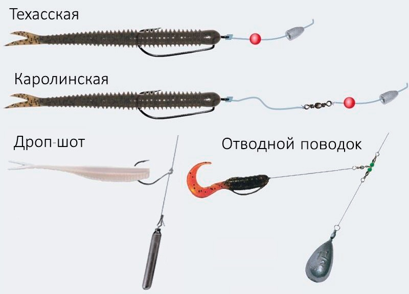Варианты оснасток силиконовых приманок на офсетном крючке